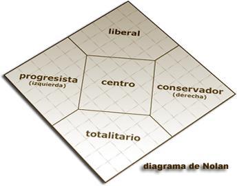 elecciones-legislativas-del-20n-test-politico-L-KHy2io
